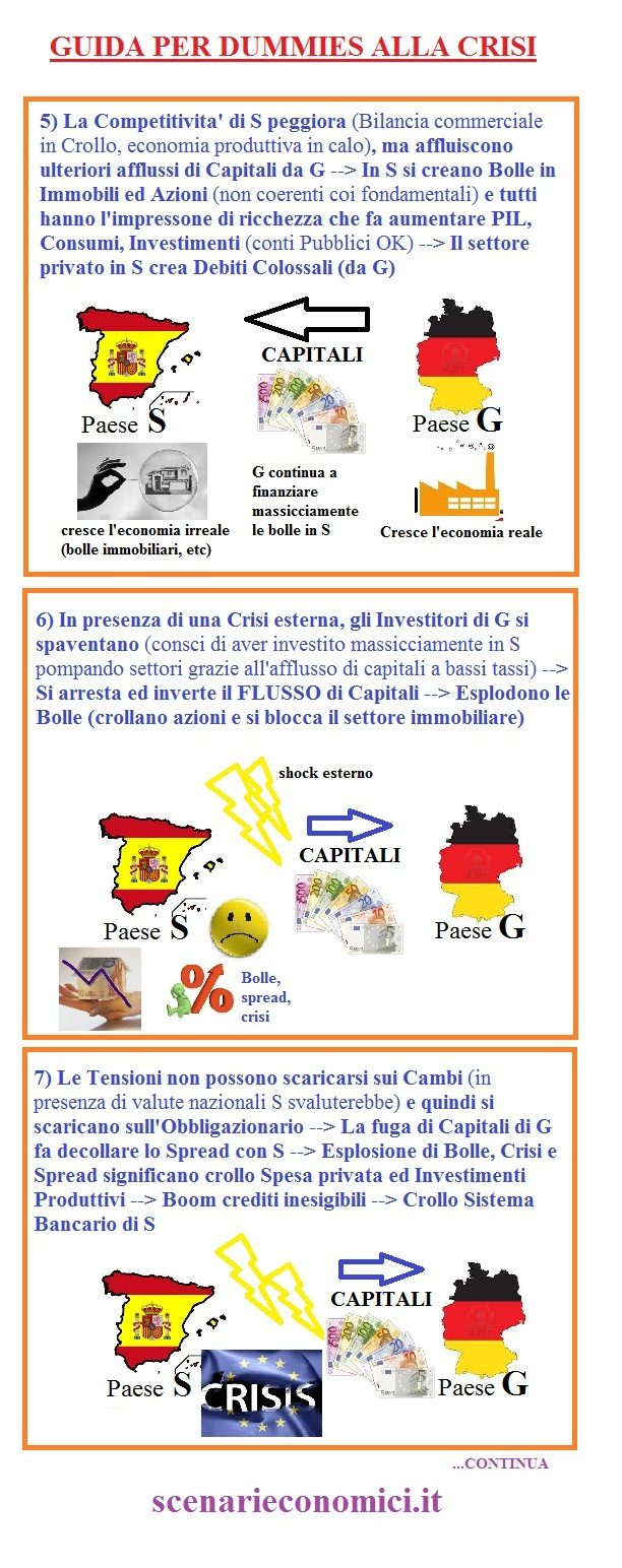 gpg1 96 Copy Copy Copy Capire la Crisi dell'Europa in 9 Slides (Reload per Dummies)