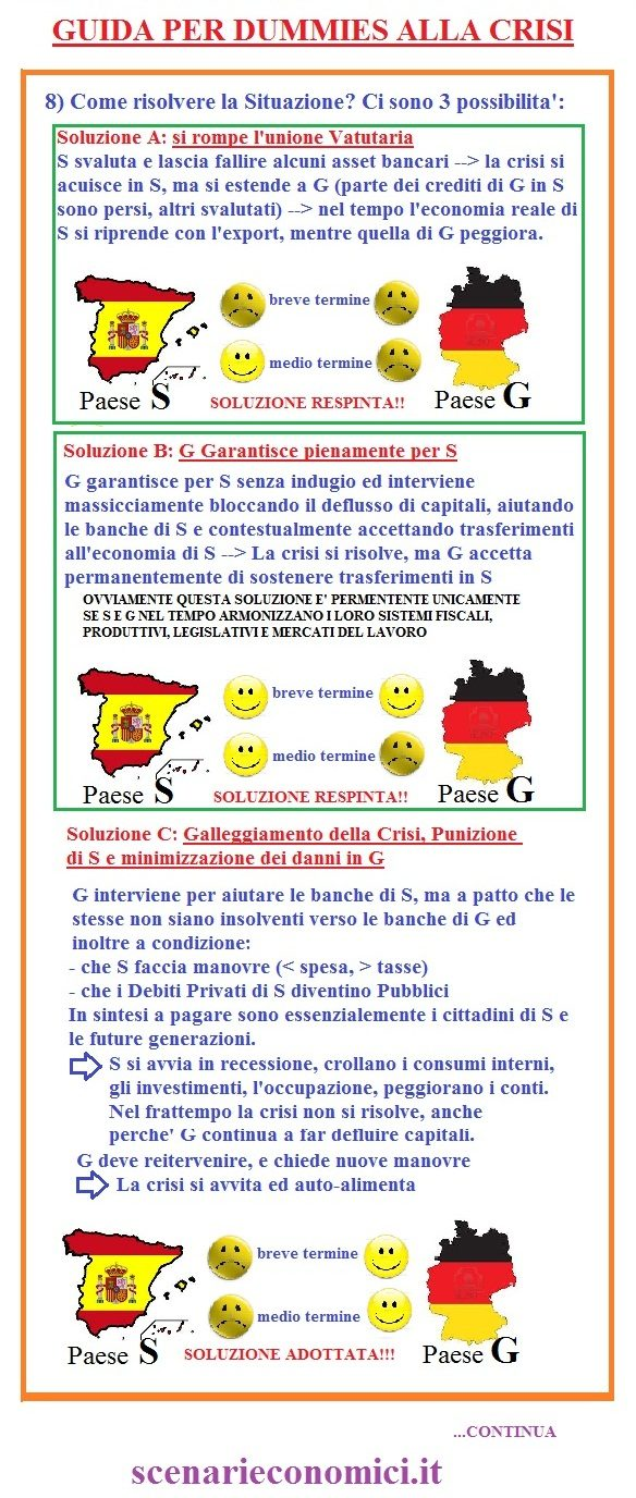 gpg1 97 Copy Copy Copy Capire la Crisi dell'Europa in 9 slides (per Super Dummies)