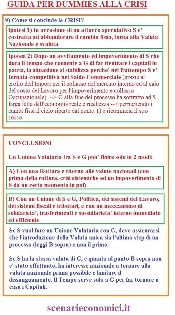 gpg1 98 Copy Copy Copy Capire la Crisi dell'Europa in 9 slides (per Super Dummies)