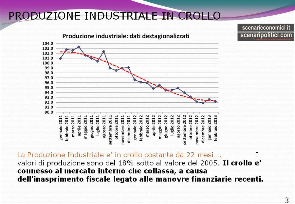 Slide3 1024x708 Capire la Crisi dell'Europa in 80 slides