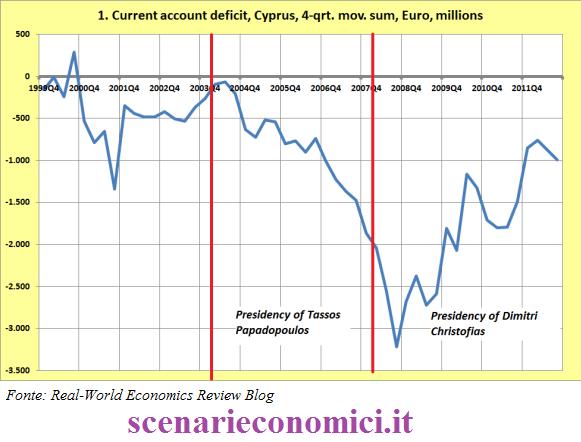 cyprus1 La Crisi di Cipro: i reali motivi del collasso